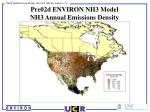 pre02d environ nh3 model nh3 annual emissions density
