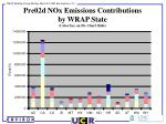 pre02d nox emissions contributions by wrap state color key on pie chart slide