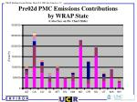 pre02d pmc emissions contributions by wrap state color key on pie chart slide
