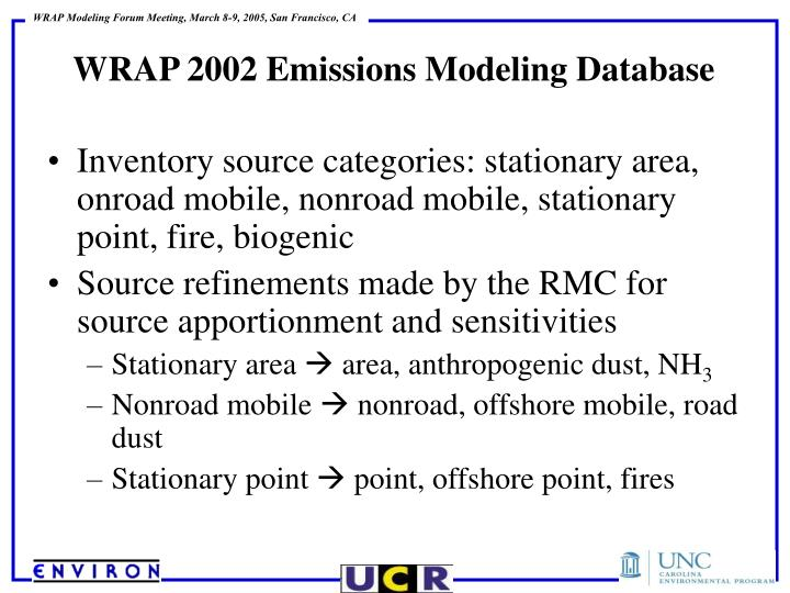 Inventory source categories: stationary area, onroad mobile, nonroad mobile, stationary point, fire, biogenic