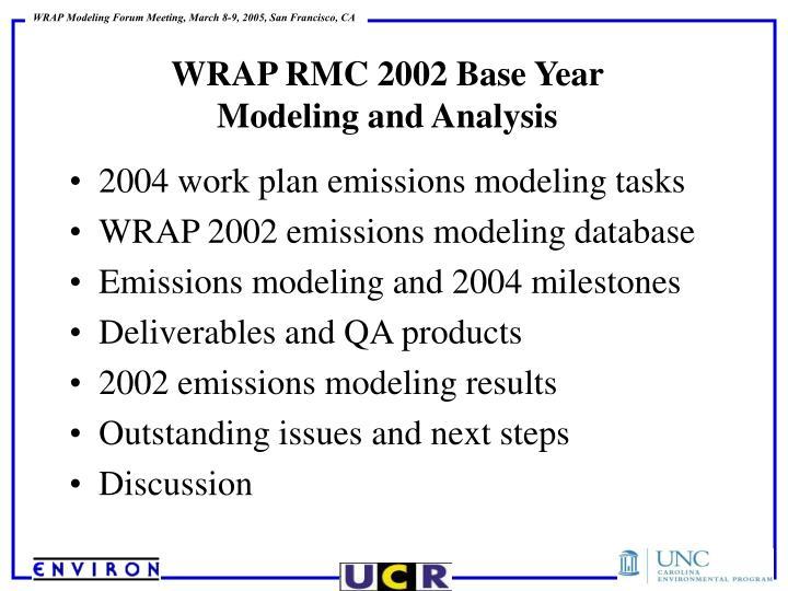 2004 work plan emissions modeling tasks