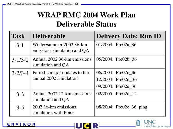 WRAP RMC 2004 Work Plan