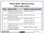 wrap rmc 2004 work plan deliverable status