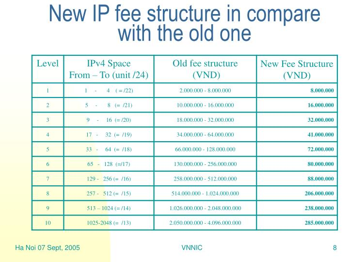 New IP fee structure in compare with the old one