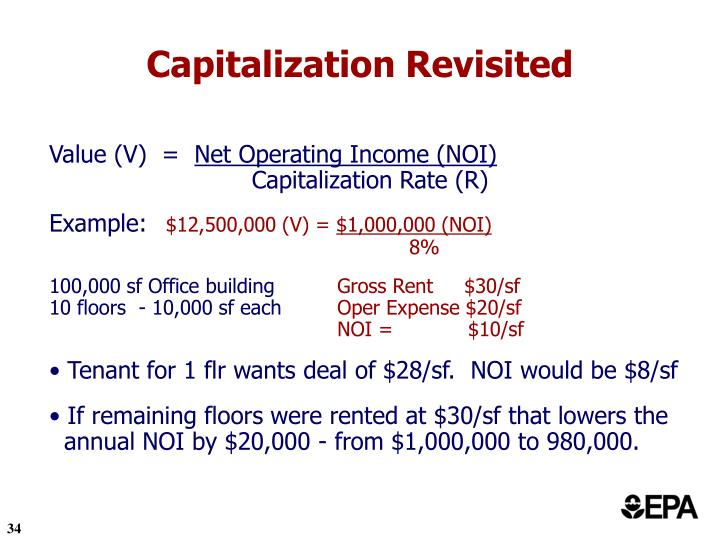 Capitalization Revisited