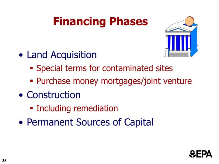 Financing Phases