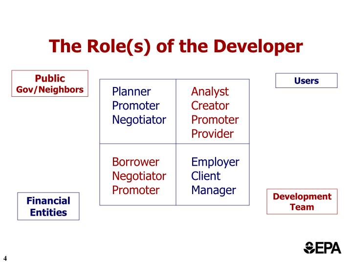 The Role(s) of the Developer