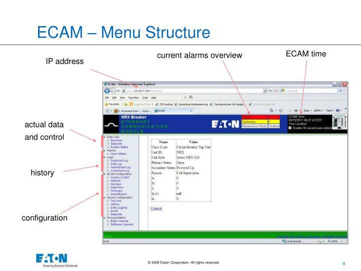 ECAM – Menu Structure