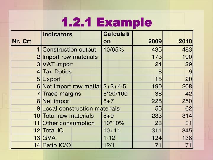 1.2.1 Example