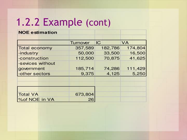 1.2.2 Example