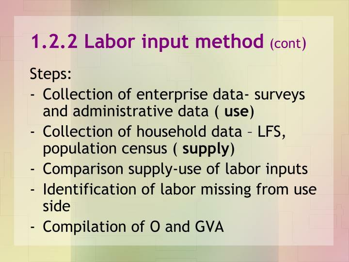 1.2.2 Labor input method