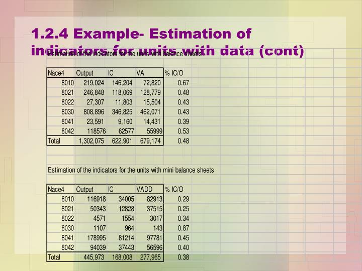 1.2.4 Example- Estimation of indicators for units with data (cont)