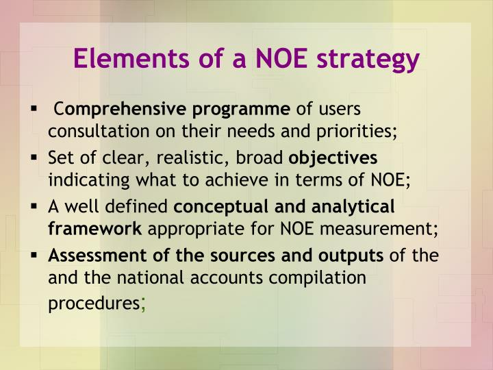 Elements of a NOE strategy
