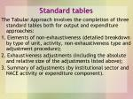 standard tables