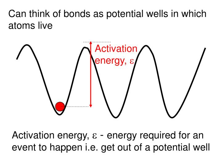 Activation energy,