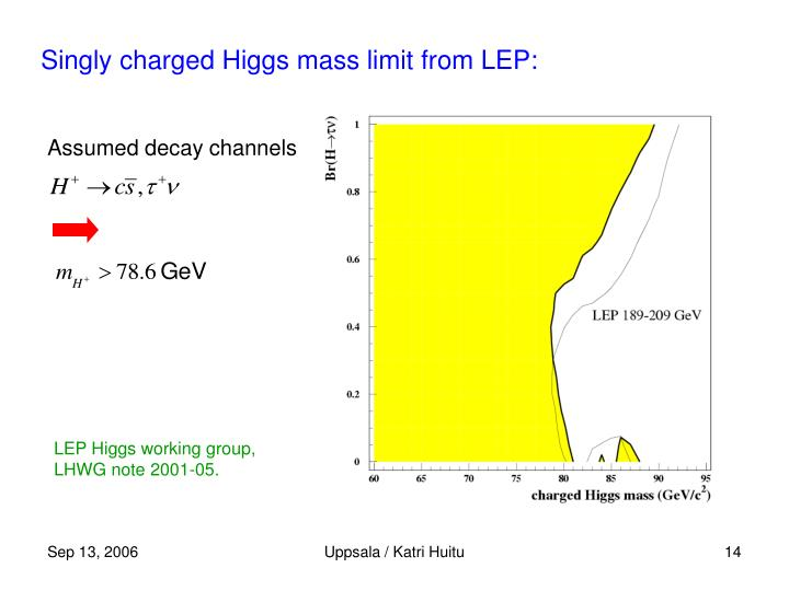 Singly charged Higgs mass limit from LEP:
