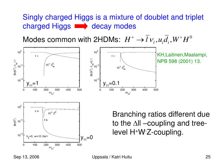 Singly charged Higgs is a mixture of doublet and triplet charged Higgs          decay modes