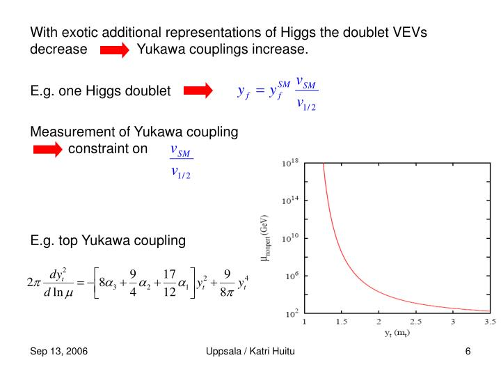 With exotic additional representations of Higgs the doublet VEVs decrease             Yukawa couplings increase.