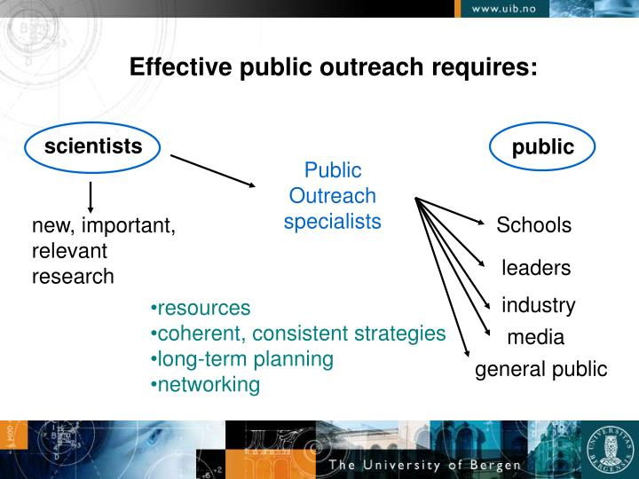 Effective public outreach requires: