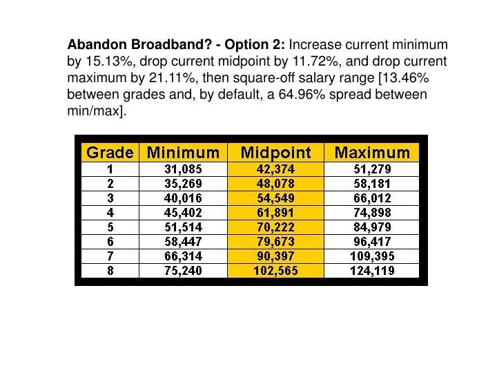 Abandon Broadband? - Option 2: