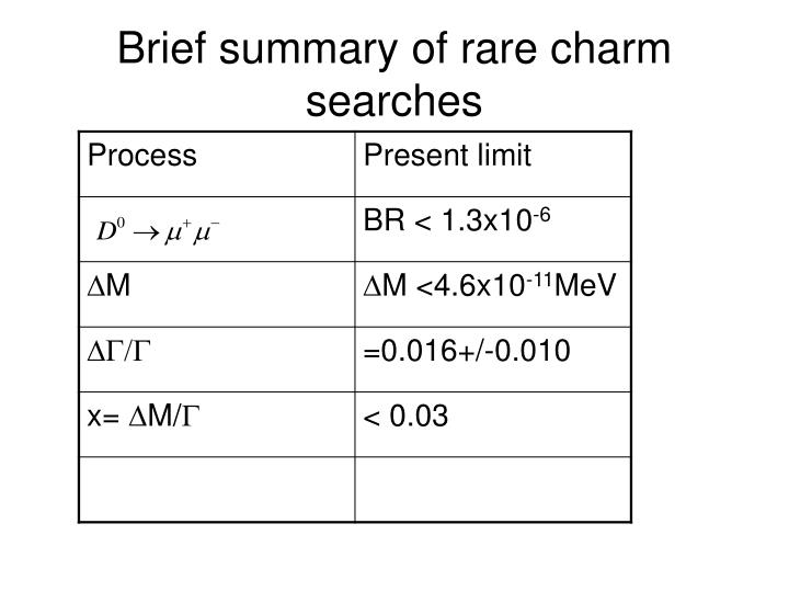 Brief summary of rare charm searches