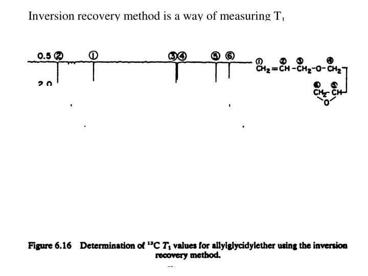 Inversion recovery method is a way of measuring T