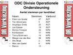 odc divisie operationele ondersteuning