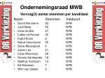ondernemingsraad mwb3
