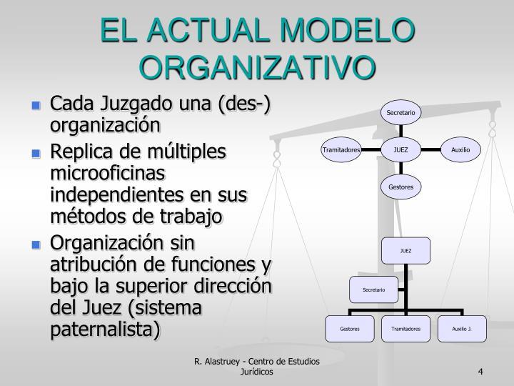 EL ACTUAL MODELO ORGANIZATIVO