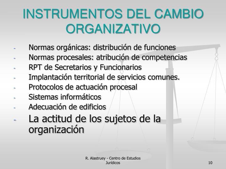 INSTRUMENTOS DEL CAMBIO ORGANIZATIVO