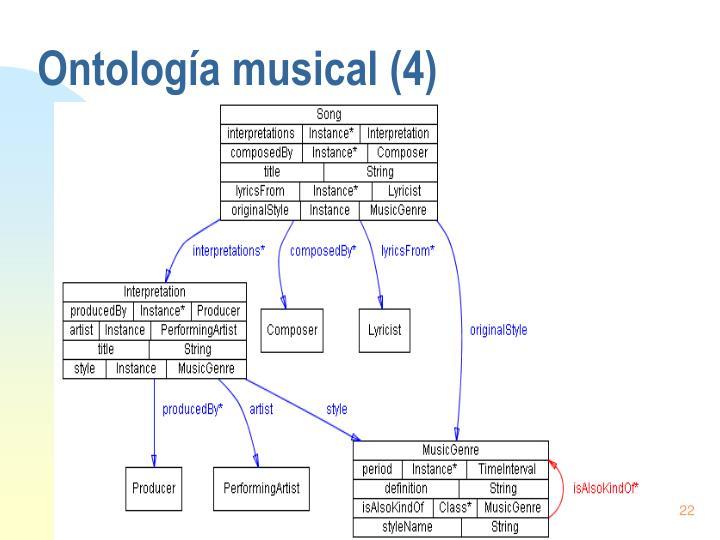 Ontología musical (4)