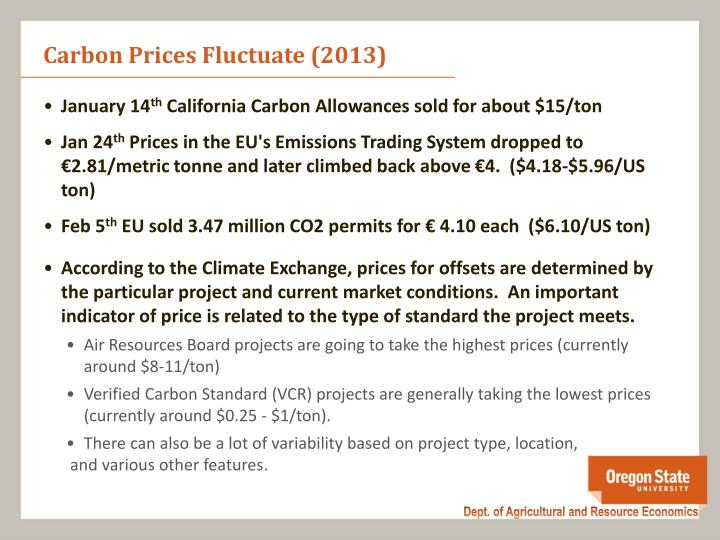 Carbon Prices Fluctuate (2013)