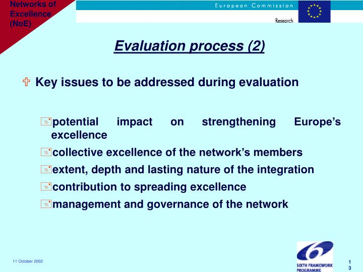 Evaluation process (2)