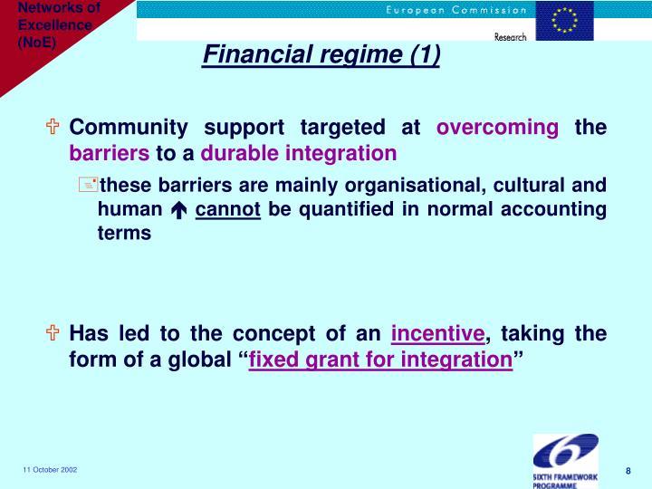 Financial regime (1)