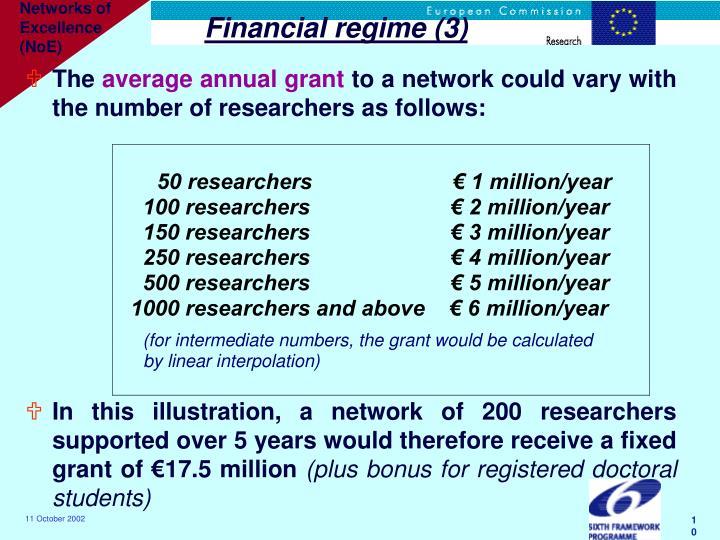 Financial regime (3)