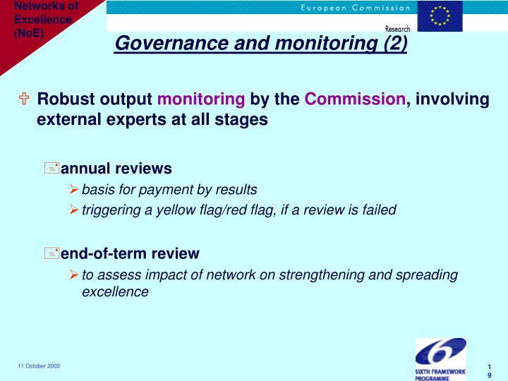 Governance and monitoring (2)