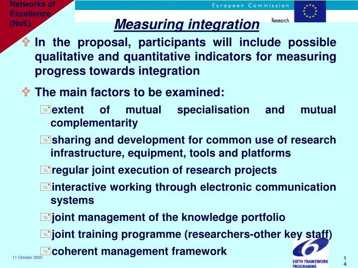 Measuring integration