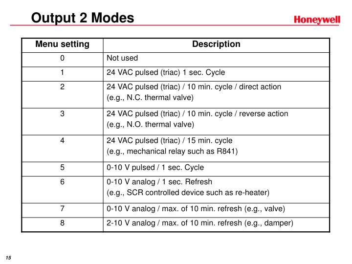 Configuration menu TB6980B