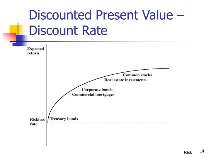 Discounted Present Value – Discount Rate