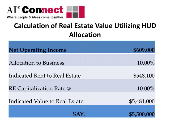 Calculation of Real Estate Value Utilizing HUD Allocation