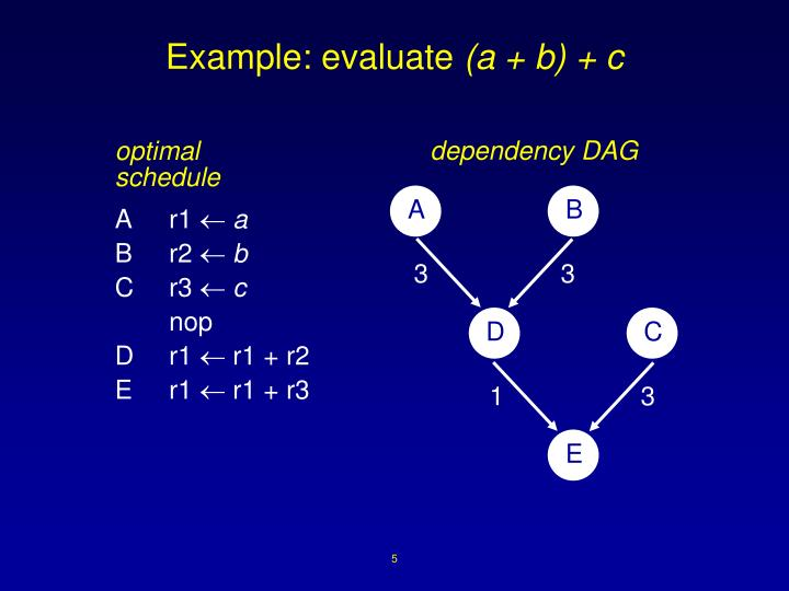 dependency DAG