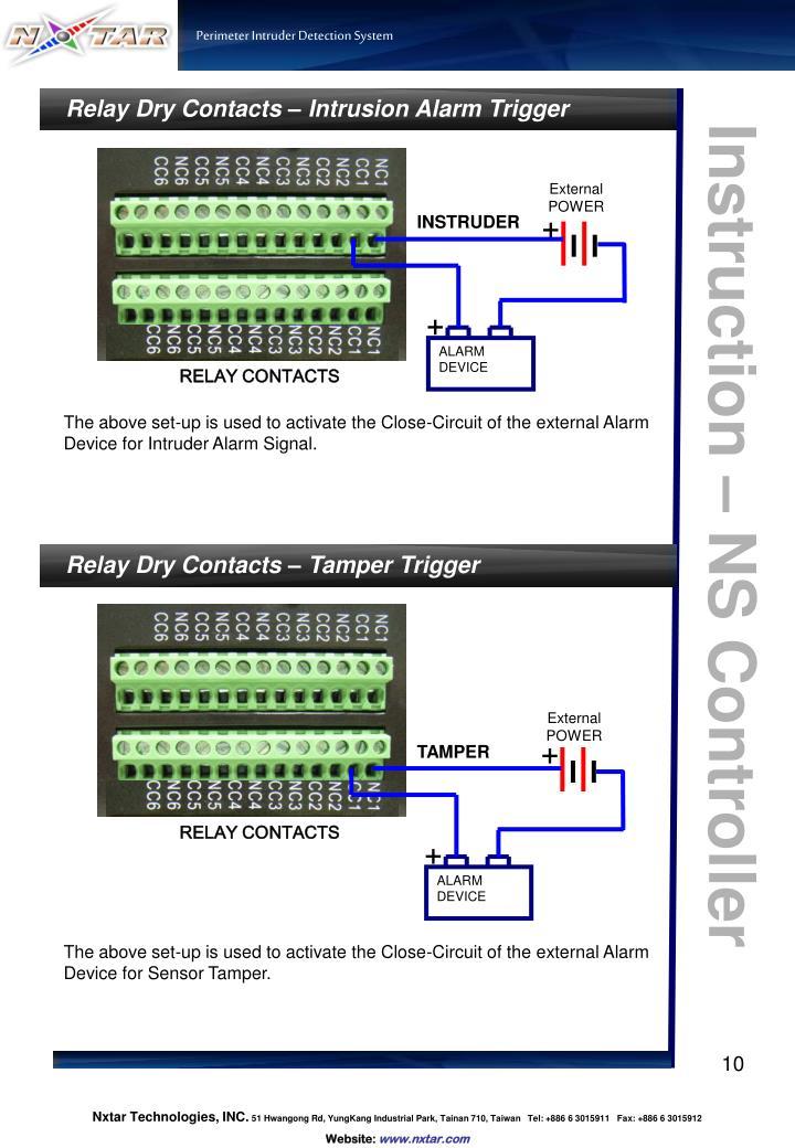 Perimeter Intruder Detection System