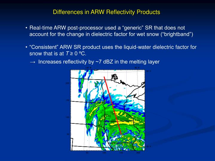 Differences in ARW Reflectivity Products