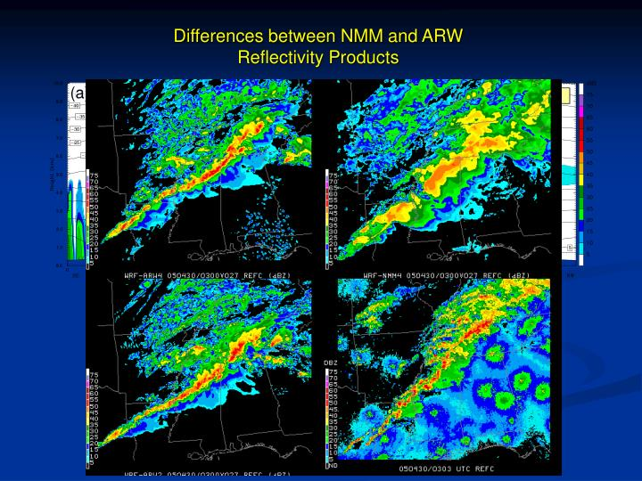 Differences between NMM and ARW