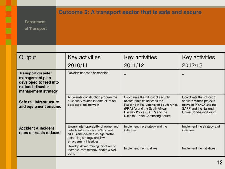 Outcome 2: A transport sector that is safe and secure