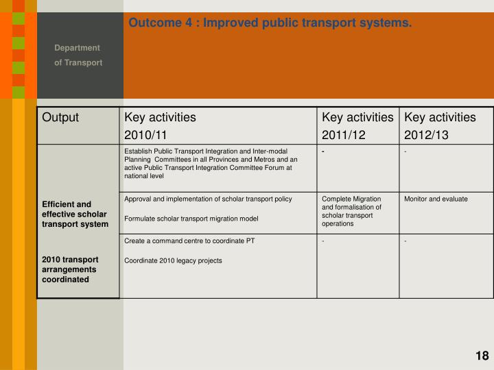 Outcome 4 : Improved public transport systems.