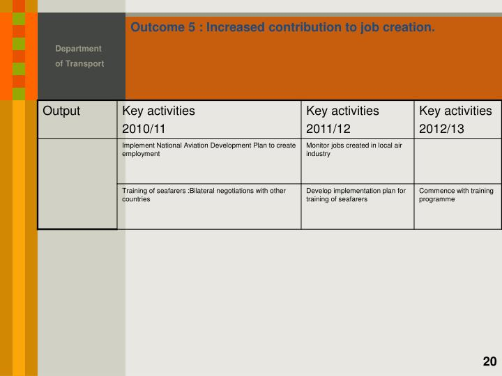 Outcome 5 : Increased contribution to job creation.
