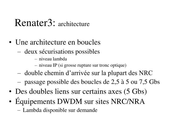 Renater3: