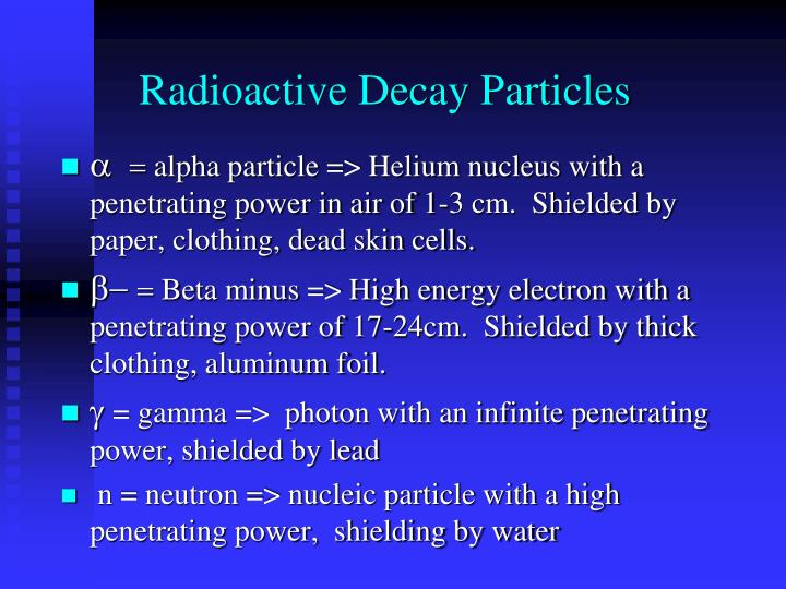 Radioactive Decay Particles