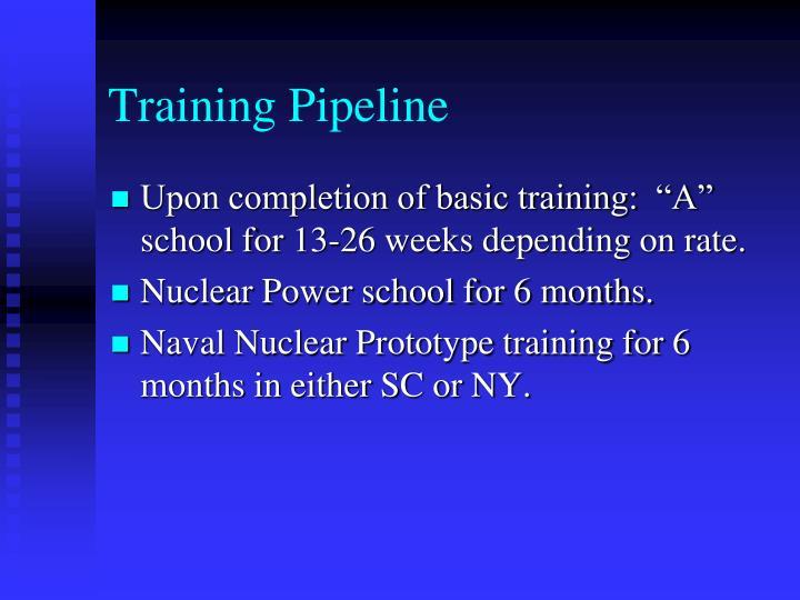 Training Pipeline